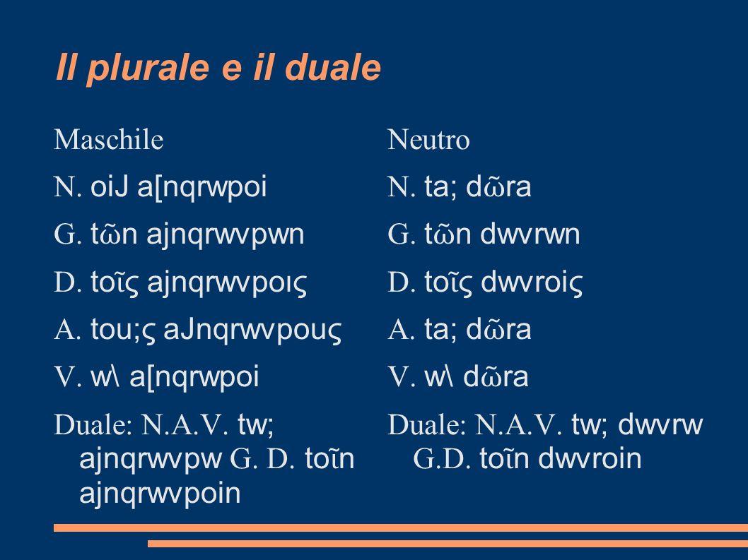 Il plurale e il duale Maschile N. oiJ a[nqrwpoi G. tῶn ajnqrwvpwn